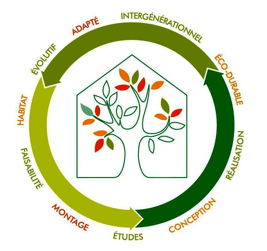 logo-cercle-woodland1